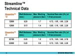 streamline technical data1