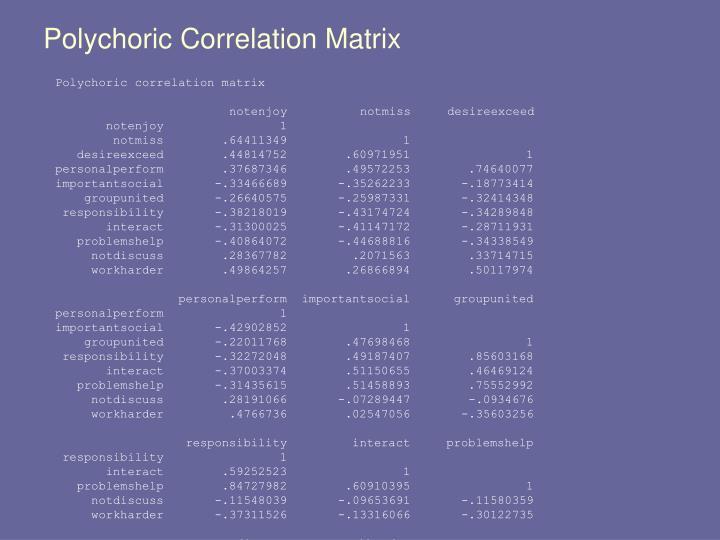 Polychoric Correlation Matrix