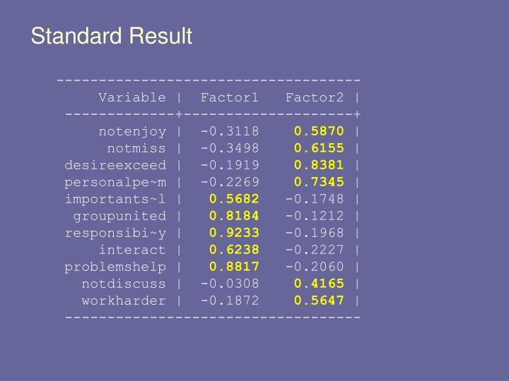 Standard Result