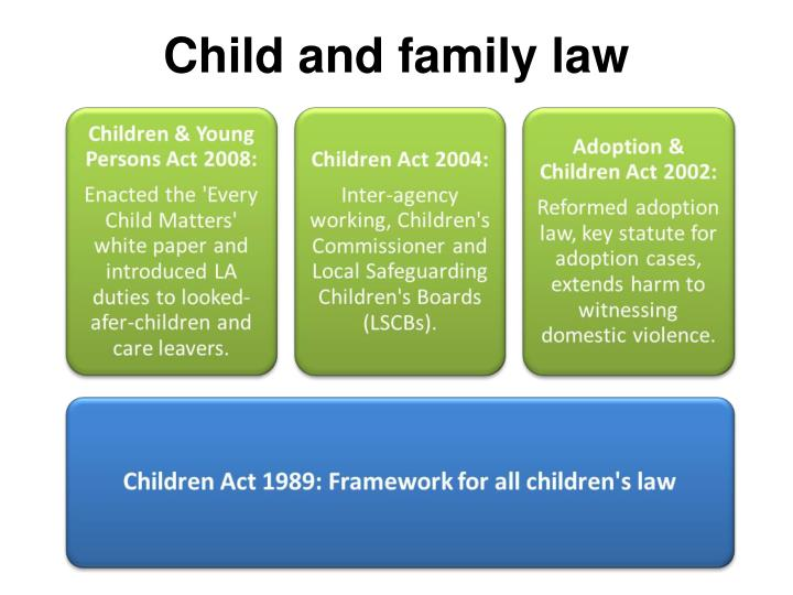 Child and family law