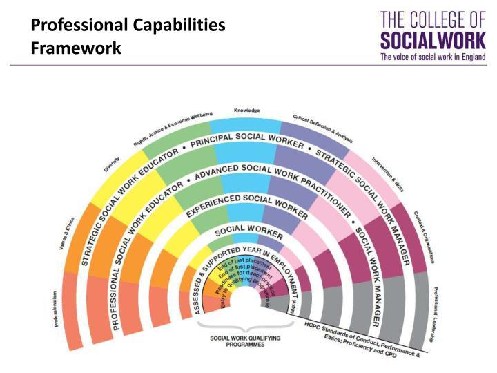 Professional Capabilities Framework