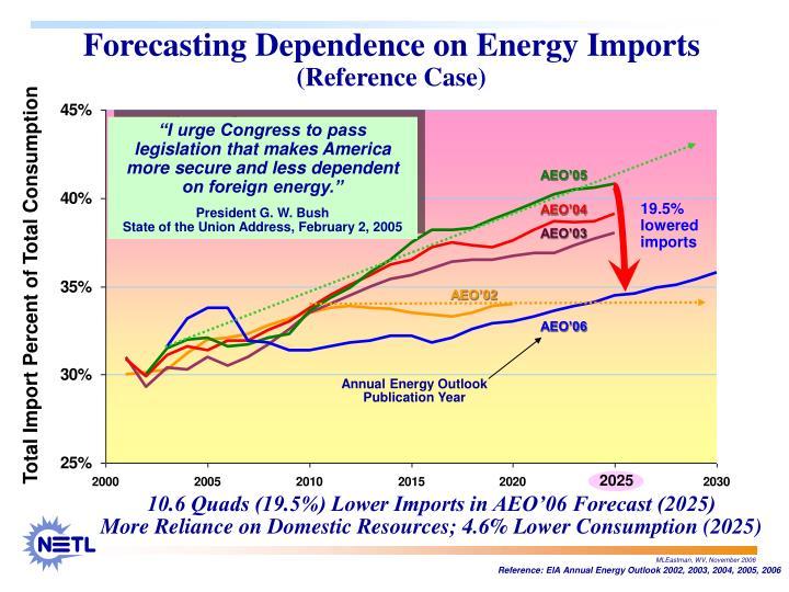 Decreasing Dependence On Energy Imports