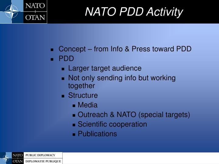 Nato pdd activity1