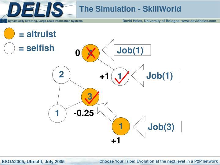 Job(1)