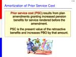 amortization of prior service cost
