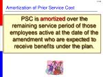 amortization of prior service cost1