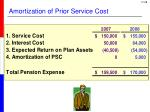 amortization of prior service cost5