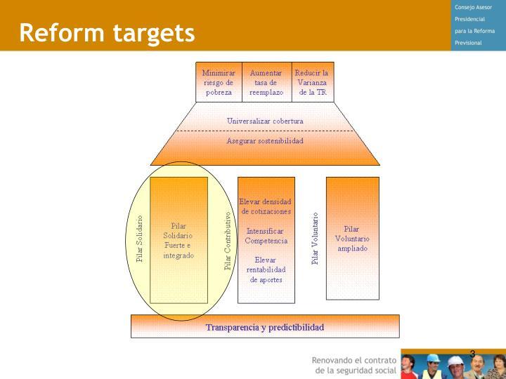 Reform targets