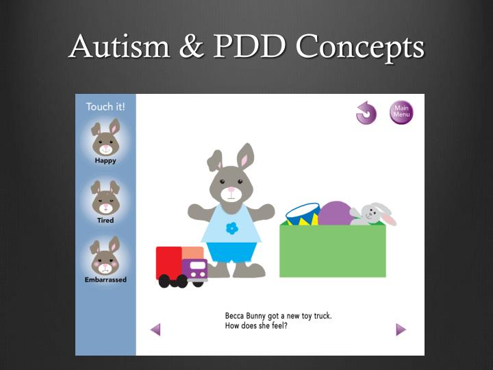 Autism & PDD Concepts