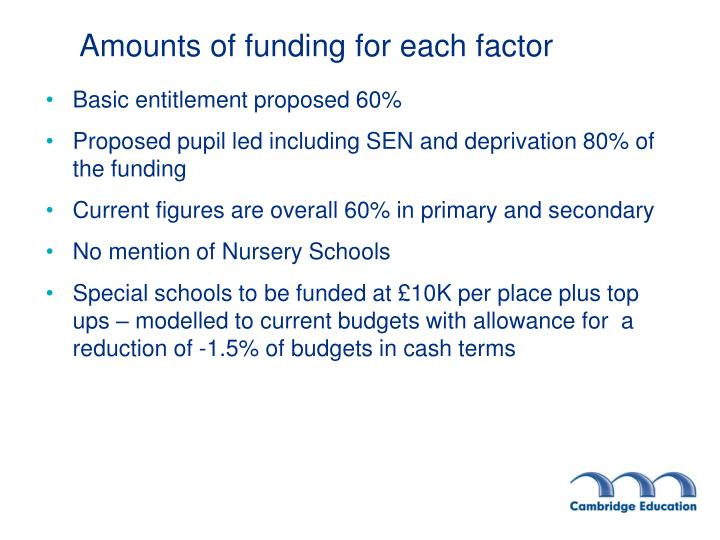 Amounts of funding for each factor
