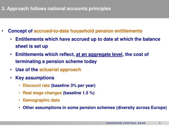 3. Approach follows national accounts principles