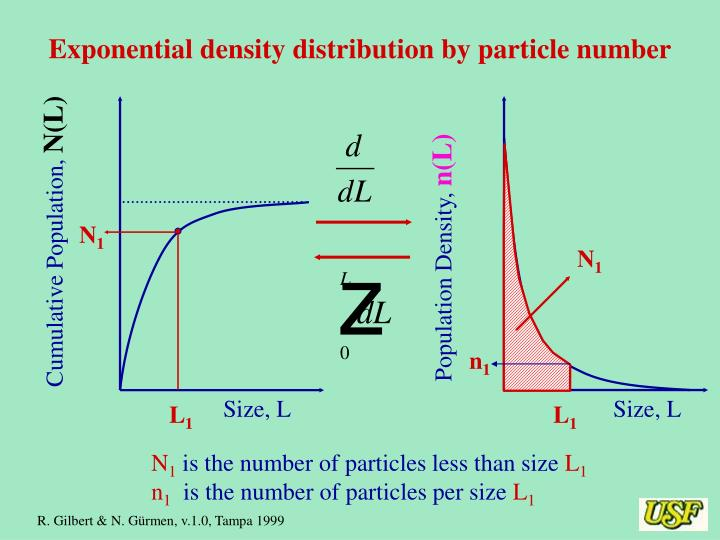 Exponential density distribution by particle number