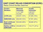 east coast relais consortium ecrc relais control number searches