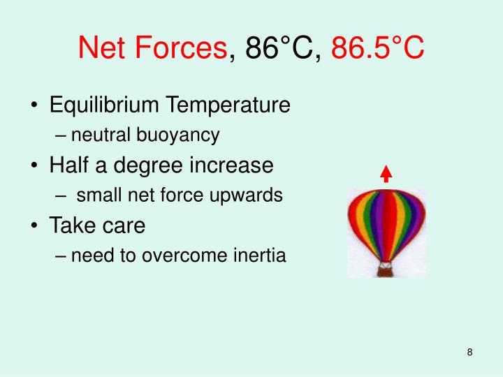 Net Forces
