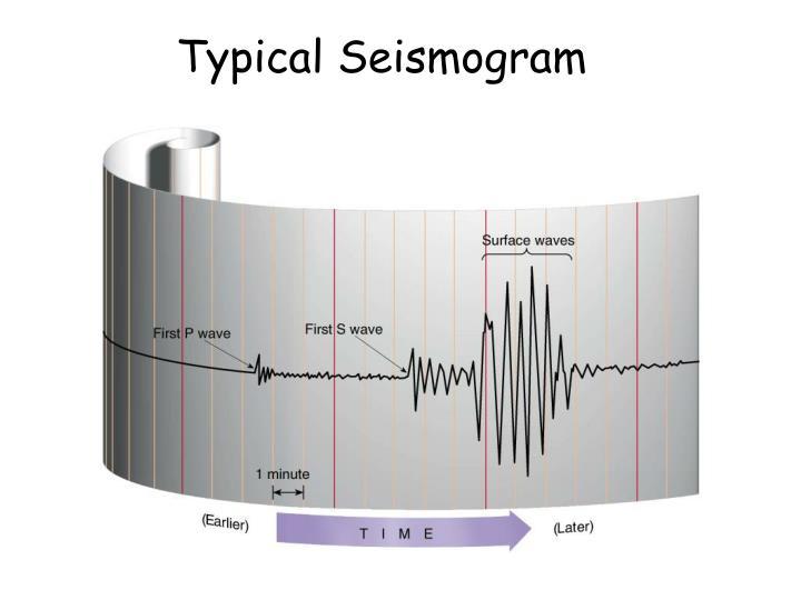 Typical Seismogram