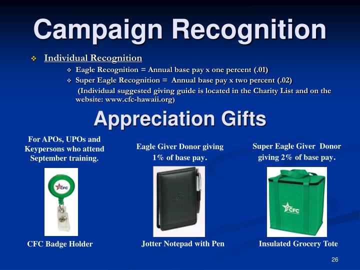 Campaign Recognition