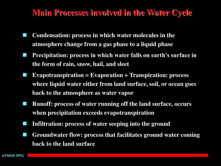 Main processes involved in the water cycle