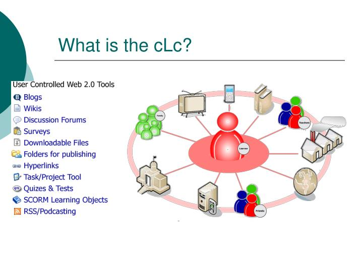 What is the clc