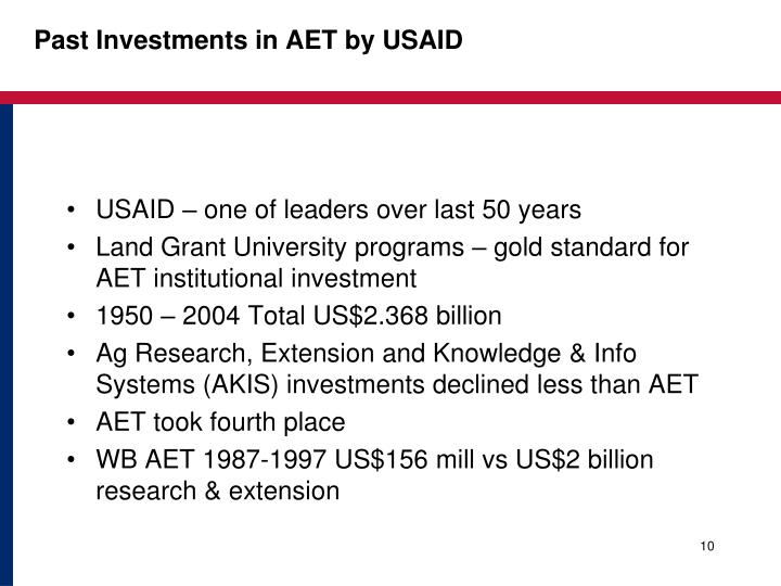Past Investments in AET by USAID