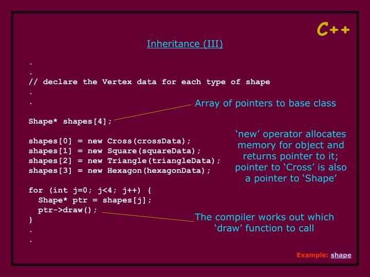 Inheritance (III)