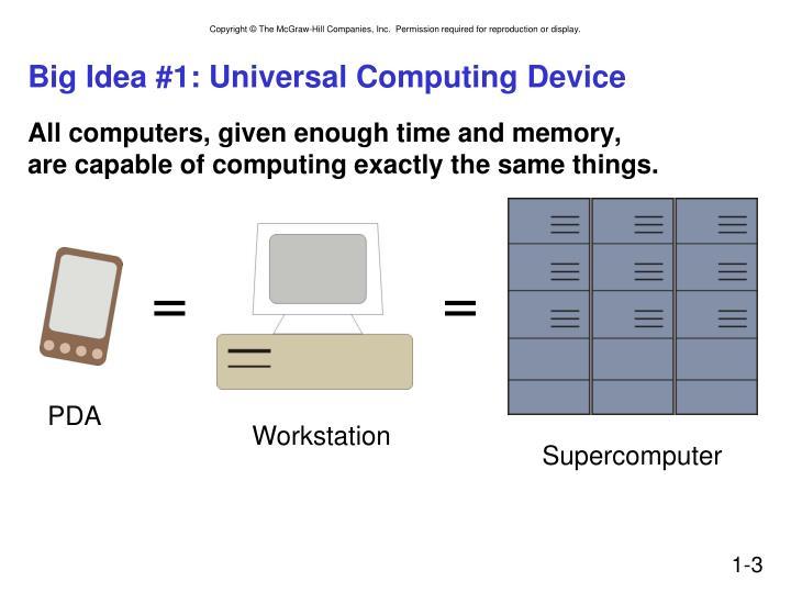 Big idea 1 universal computing device
