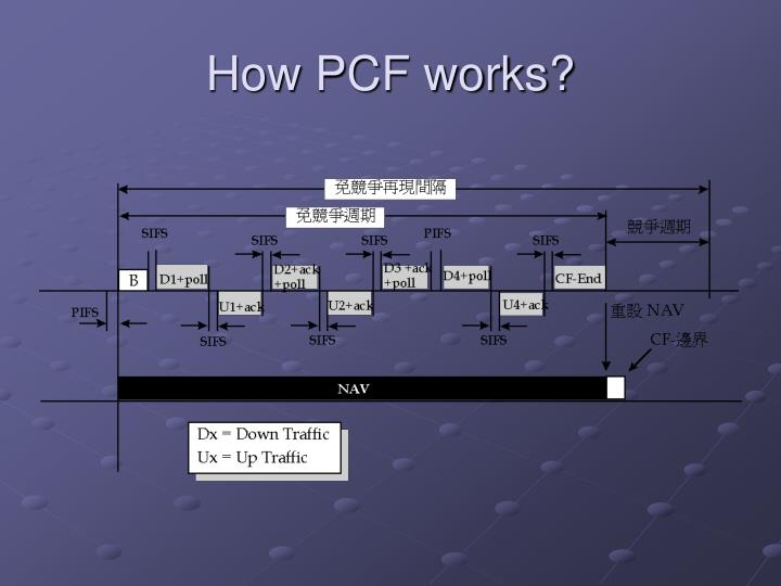 How PCF works?