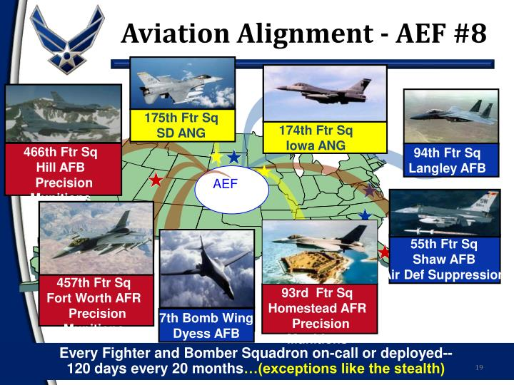 Aviation Alignment - AEF #8