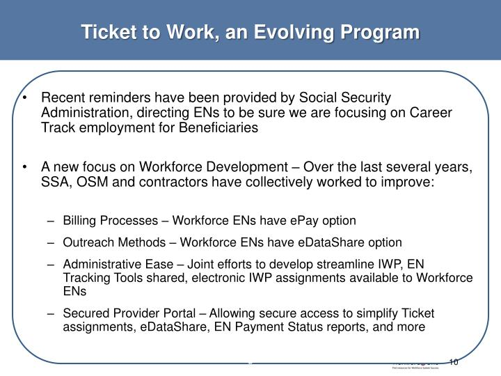 Ticket to Work, an Evolving Program