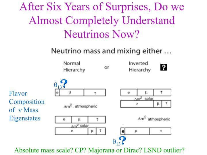 After Six Years of Surprises, Do we  Almost Completely Understand Neutrinos Now?