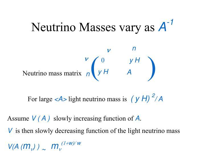 Neutrino Masses vary as