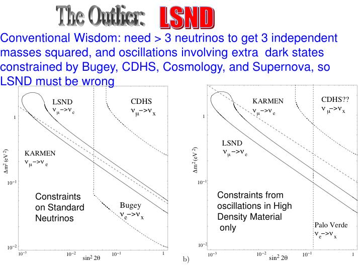 The Outlier: