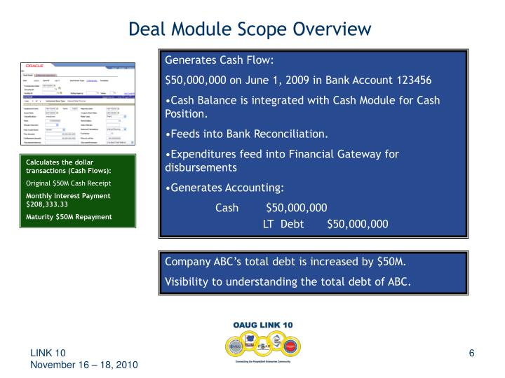 Deal Module Scope Overview