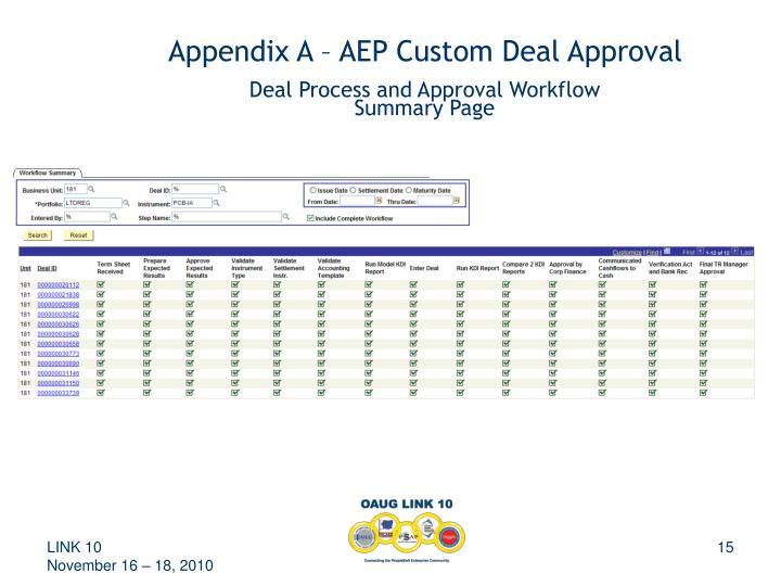 Appendix A – AEP Custom Deal Approval