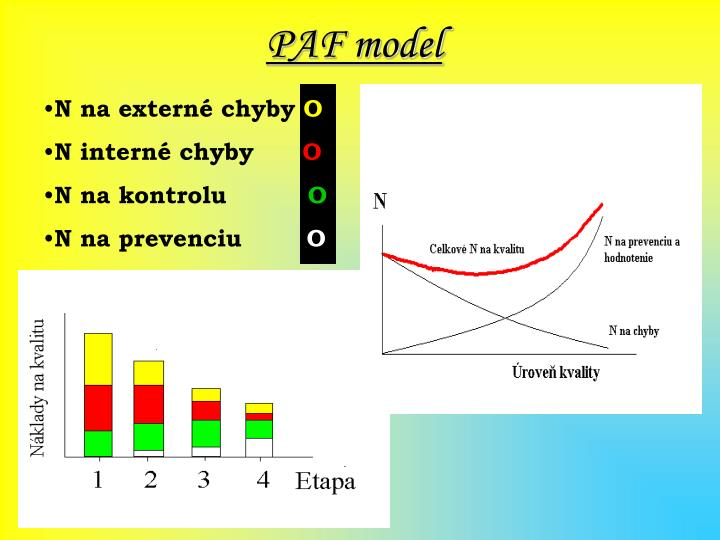 PAF model
