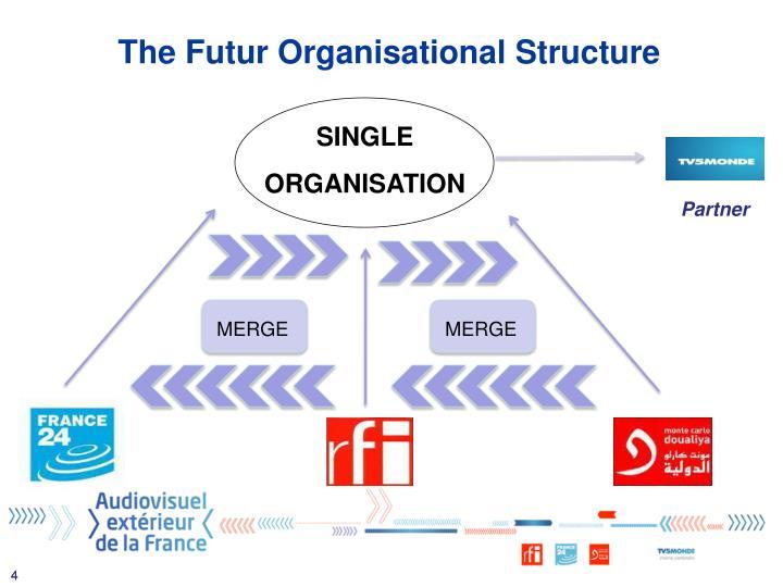 The Futur Organisational Structure