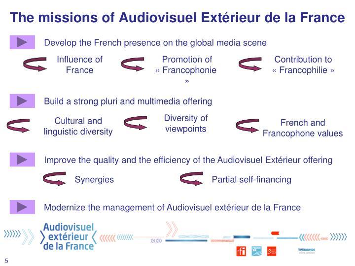 The missions of Audiovisuel Extérieur de la France