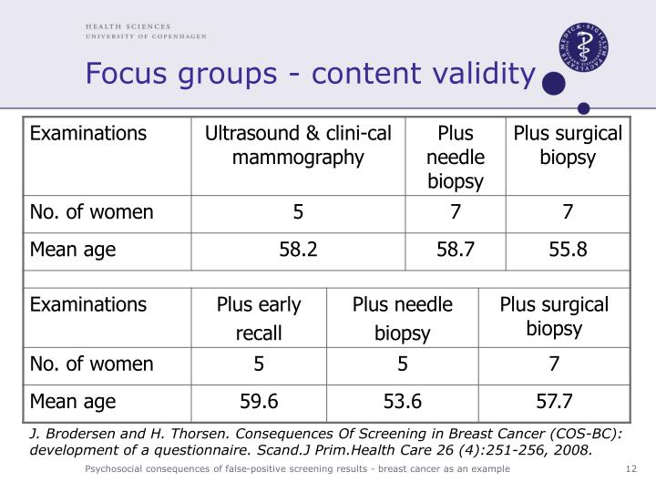 Focus groups - content validity