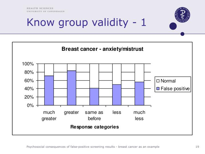 Know group validity - 1