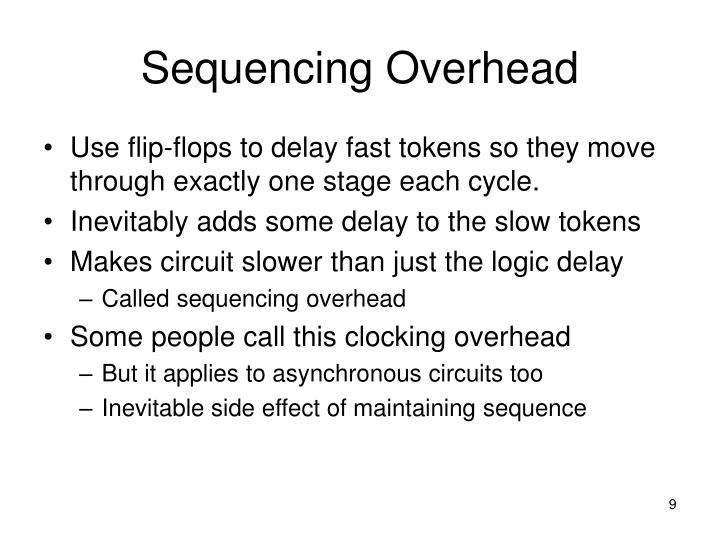 Sequencing Overhead
