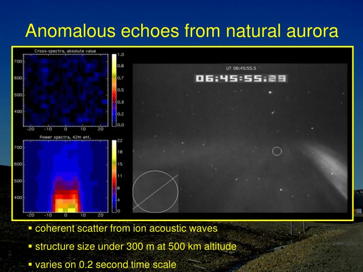 Anomalous echoes from natural aurora