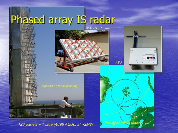 Phased array IS radar