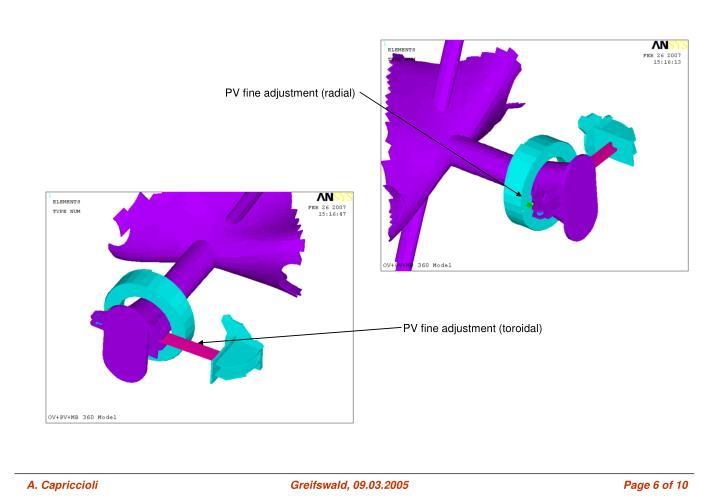 PV fine adjustment (radial)