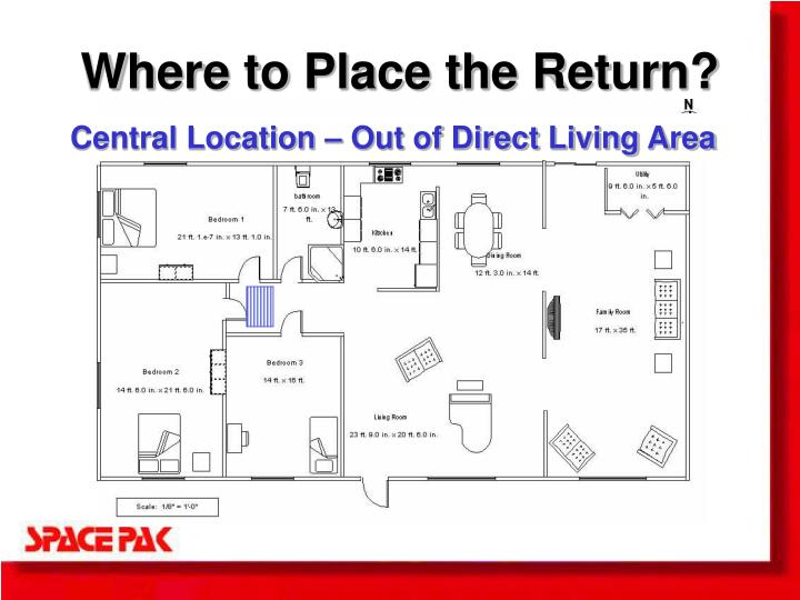 Where to Place the Return?