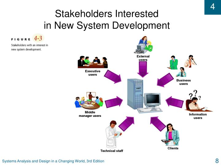 Stakeholders Interested