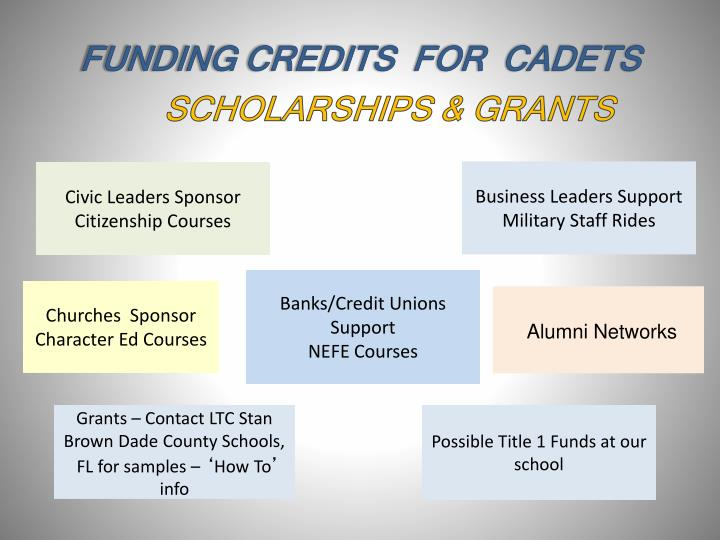 FUNDING CREDITS  FOR  CADETS