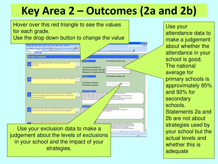 Key Area 2 – Outcomes (2a and 2b)