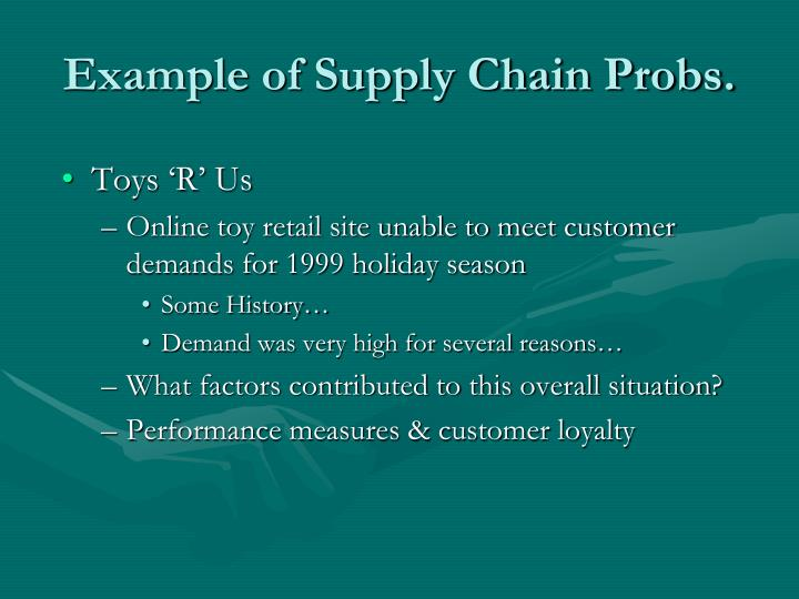 Example of Supply Chain Probs.