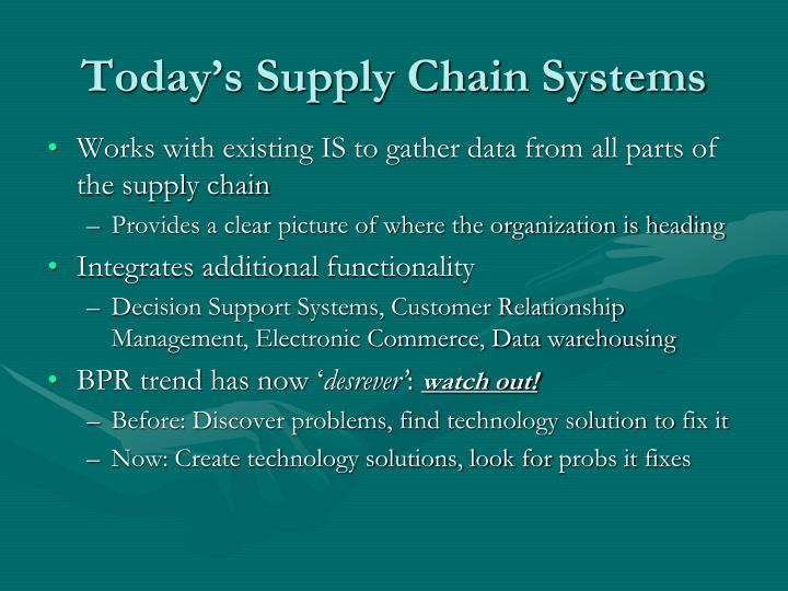 Today's Supply Chain Systems