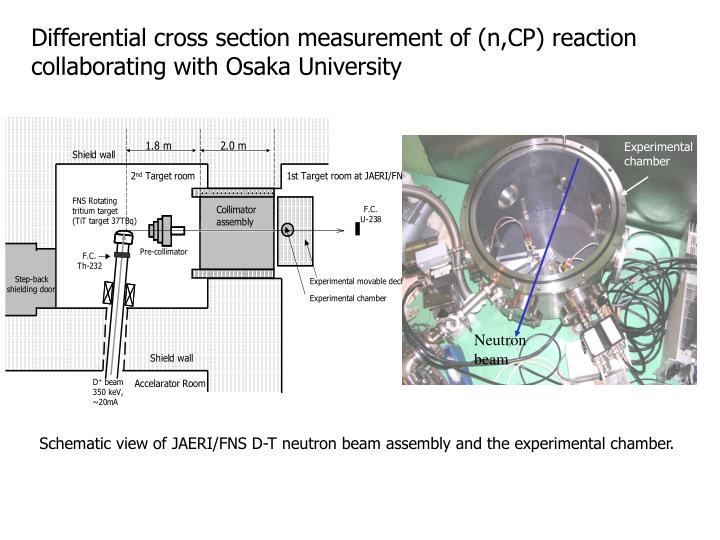 Differential cross section measurement of (n,CP) reaction