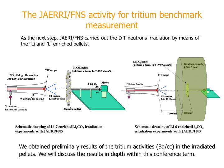 The JAERRI/FNS activity for tritium benchmark measurement